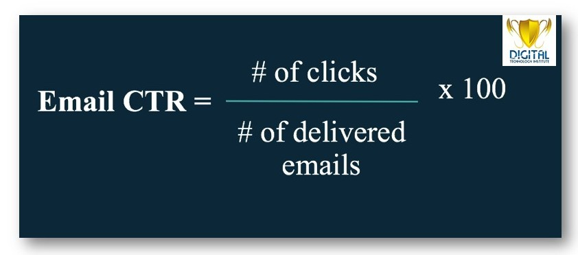 Email-marketing-CTR