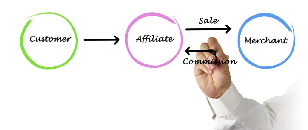best institute affiliate marketing course