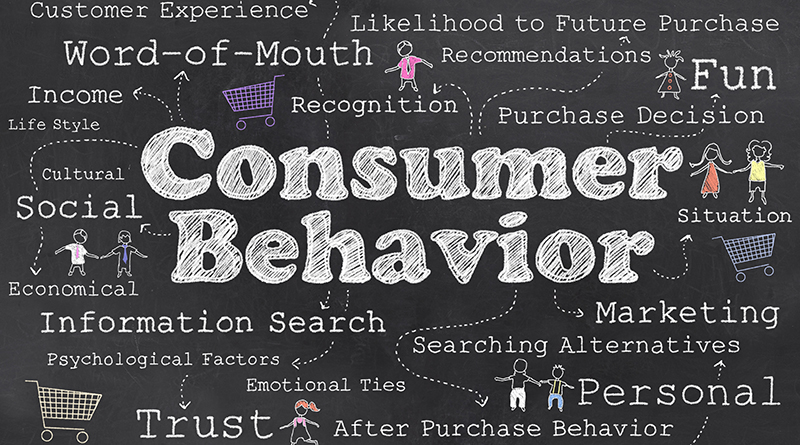 Consumer-Behavior-digital-marketing