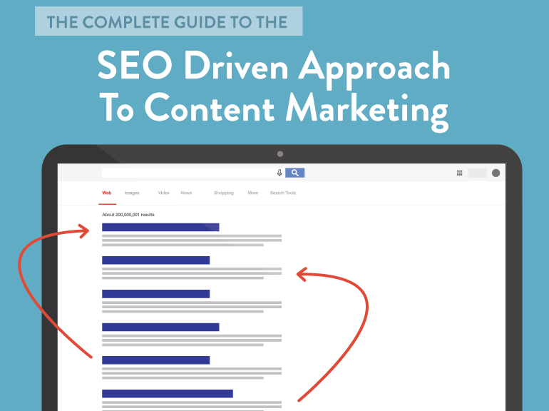topic driven content marketing strategy